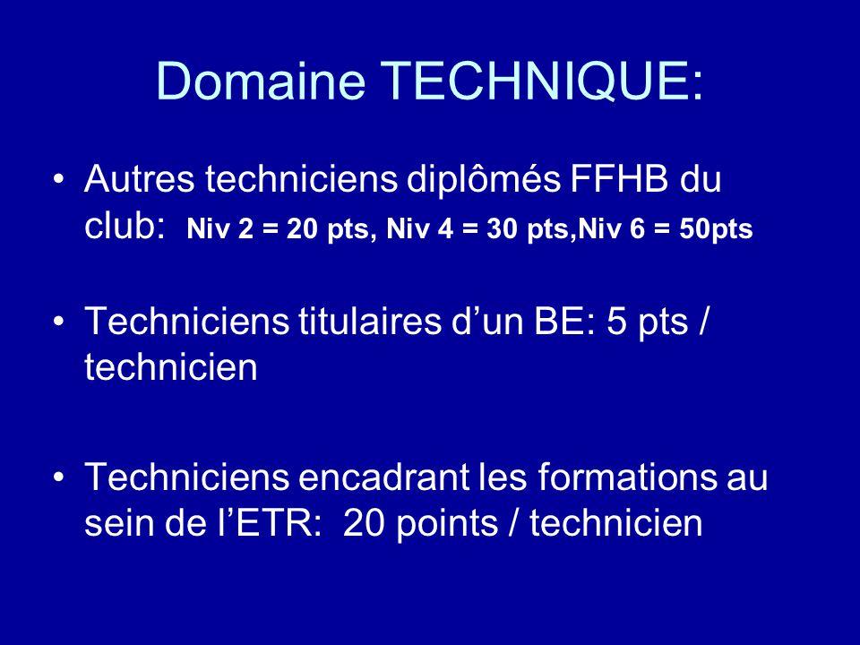 Domaine TECHNIQUE: Autres techniciens diplômés FFHB du club: Niv 2 = 20 pts, Niv 4 = 30 pts,Niv 6 = 50pts Techniciens titulaires d'un BE: 5 pts / technicien Techniciens encadrant les formations au sein de l'ETR: 20 points / technicien