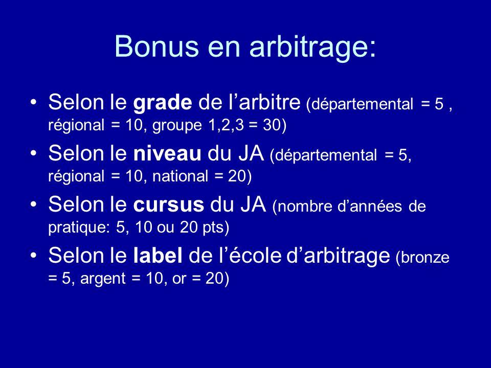 Bonus en arbitrage: Selon le grade de l'arbitre (départemental = 5, régional = 10, groupe 1,2,3 = 30) Selon le niveau du JA (départemental = 5, région