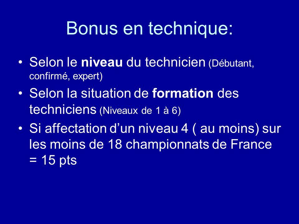 Bonus en technique: Selon le niveau du technicien (Débutant, confirmé, expert) Selon la situation de formation des techniciens (Niveaux de 1 à 6) Si affectation d'un niveau 4 ( au moins) sur les moins de 18 championnats de France = 15 pts