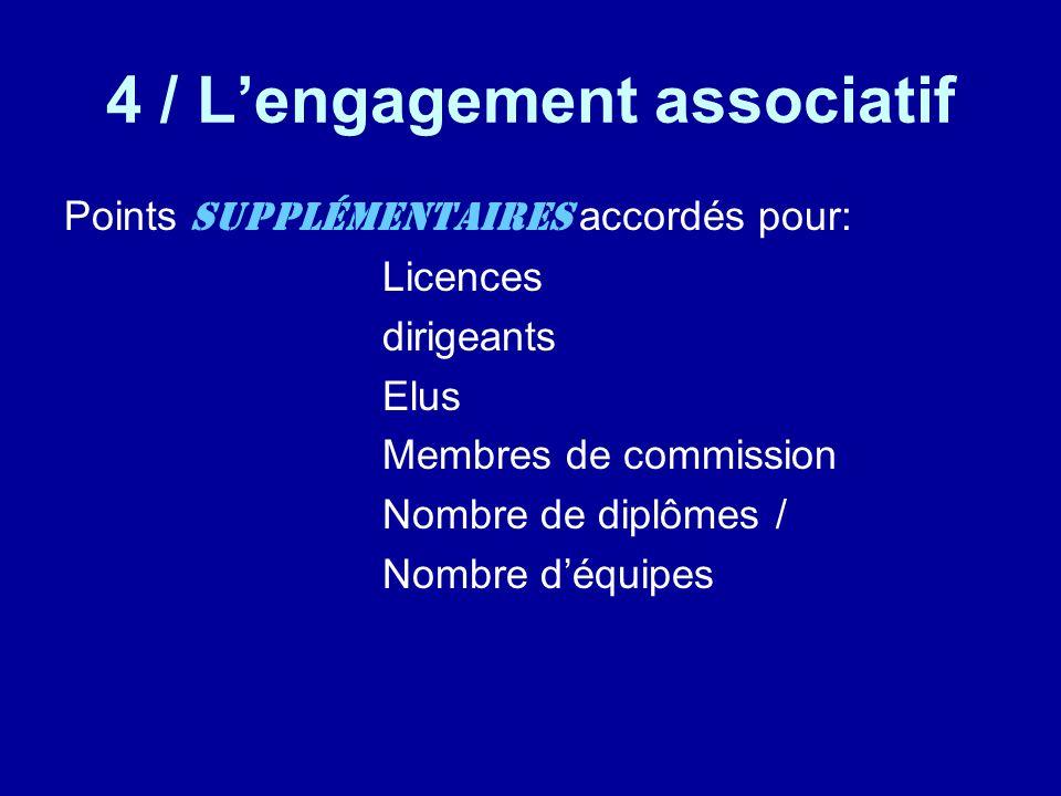 4 / L'engagement associatif Points supplémentaires accordés pour: Licences dirigeants Elus Membres de commission Nombre de diplômes / Nombre d'équipes