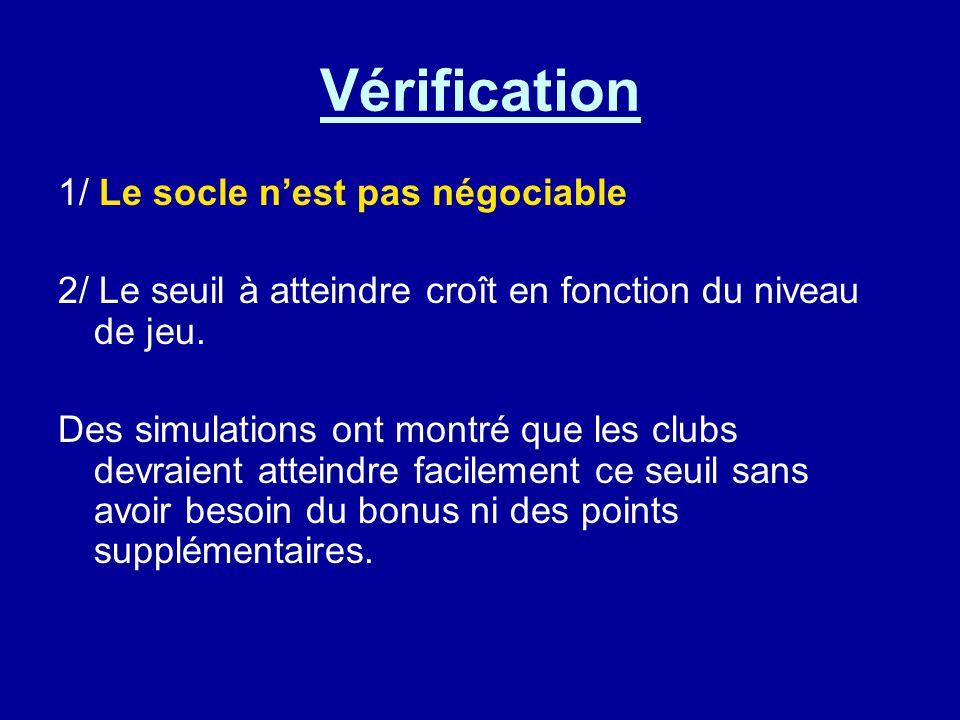 Vérification 1/ Le socle n'est pas négociable 2/ Le seuil à atteindre croît en fonction du niveau de jeu. Des simulations ont montré que les clubs dev