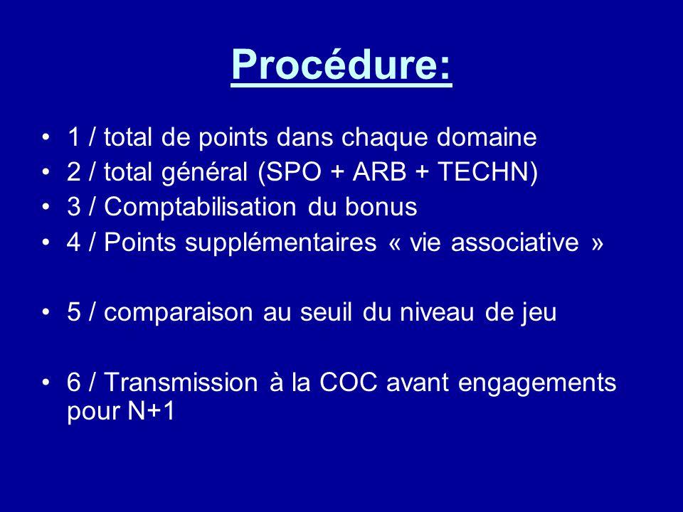 Procédure: 1 / total de points dans chaque domaine 2 / total général (SPO + ARB + TECHN) 3 / Comptabilisation du bonus 4 / Points supplémentaires « vie associative » 5 / comparaison au seuil du niveau de jeu 6 / Transmission à la COC avant engagements pour N+1