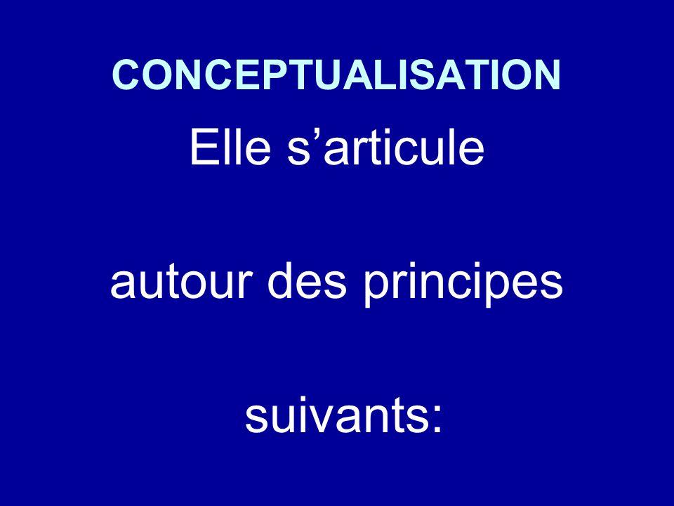 CONCEPTUALISATION Elle s'articule autour des principes suivants: