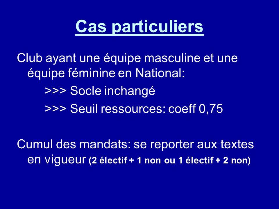Cas particuliers Club ayant une équipe masculine et une équipe féminine en National: >>> Socle inchangé >>> Seuil ressources: coeff 0,75 Cumul des man