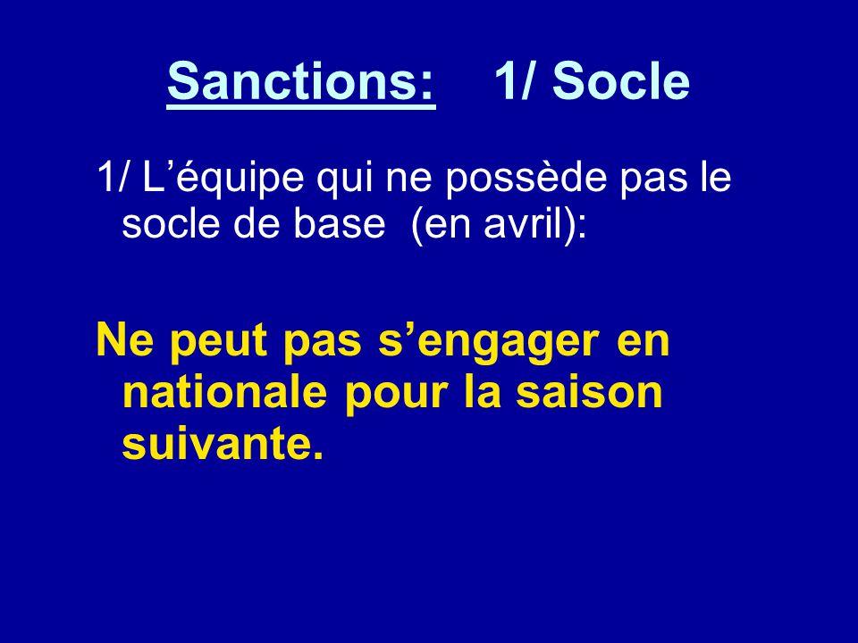 Sanctions: 1/ Socle 1/ L'équipe qui ne possède pas le socle de base (en avril): Ne peut pas s'engager en nationale pour la saison suivante.