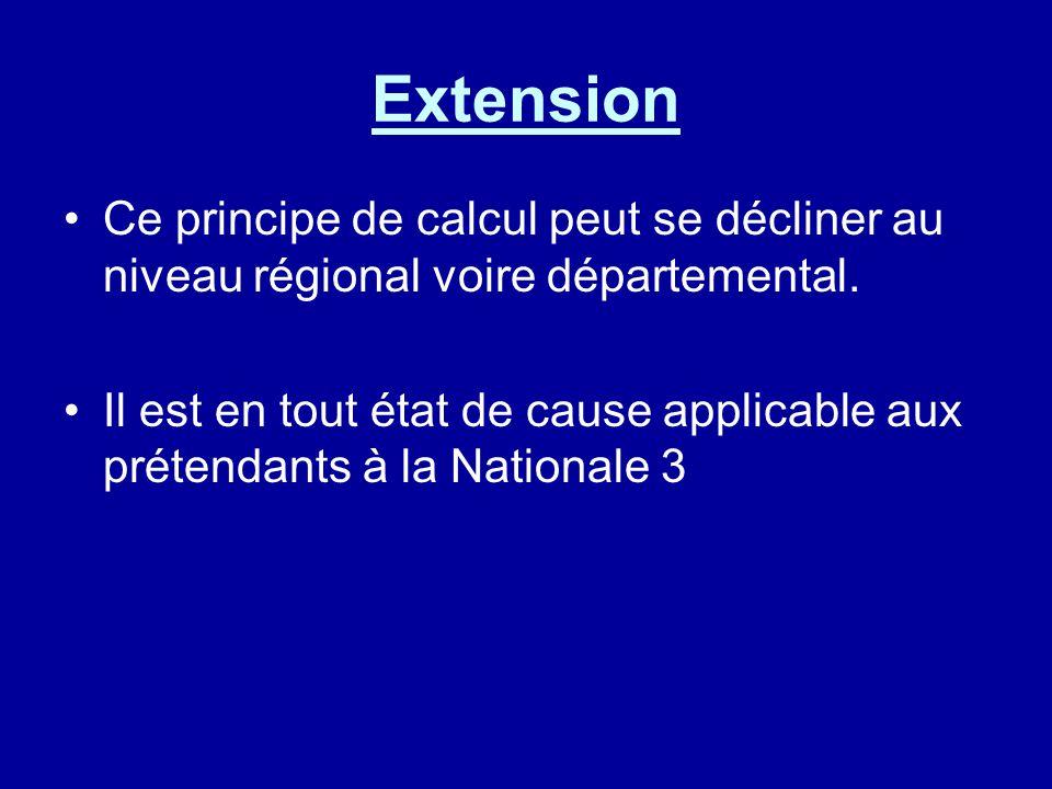 Extension Ce principe de calcul peut se décliner au niveau régional voire départemental. Il est en tout état de cause applicable aux prétendants à la