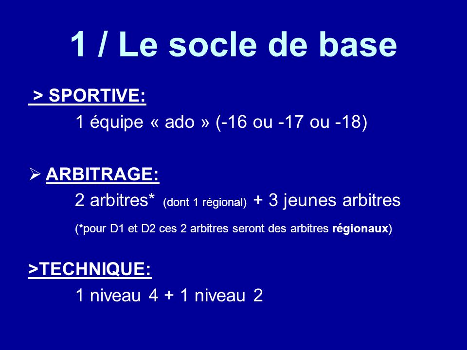 1 / Le socle de base > SPORTIVE: 1 équipe « ado » (-16 ou -17 ou -18)  ARBITRAGE: 2 arbitres* (dont 1 régional) + 3 jeunes arbitres (*pour D1 et D2 ces 2 arbitres seront des arbitres régionaux) >TECHNIQUE: 1 niveau 4 + 1 niveau 2