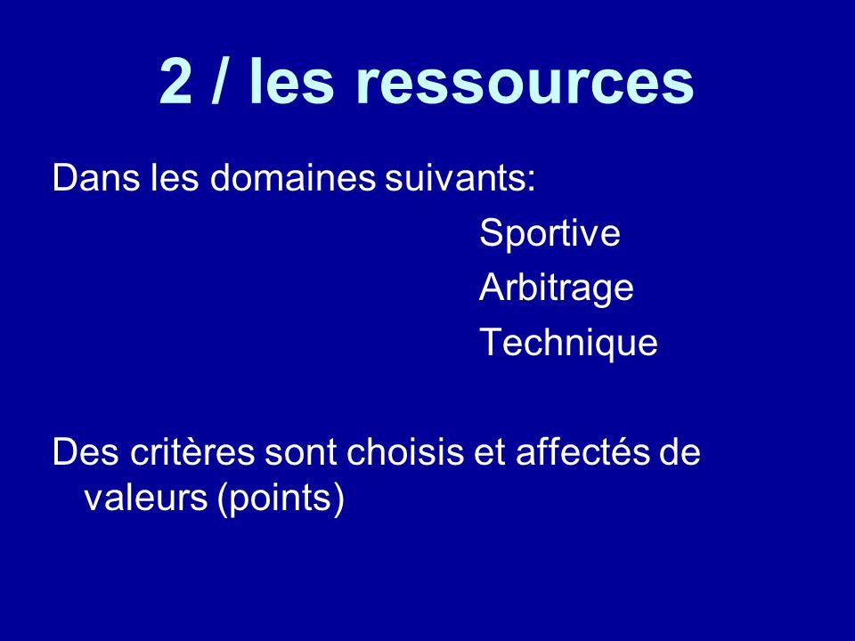2 / les ressources Dans les domaines suivants: Sportive Arbitrage Technique Des critères sont choisis et affectés de valeurs (points)