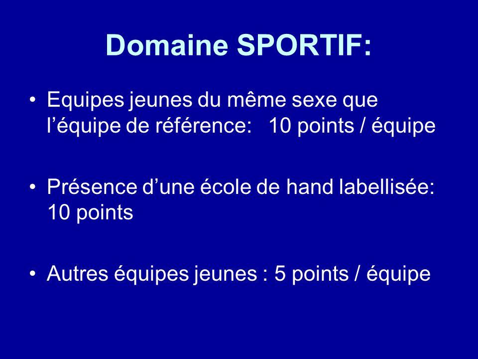 Domaine SPORTIF: Equipes jeunes du même sexe que l'équipe de référence:10 points / équipe Présence d'une école de hand labellisée: 10 points Autres équipes jeunes : 5 points / équipe