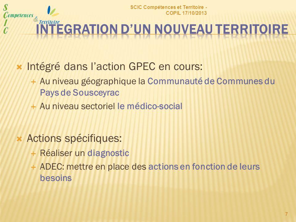  Intégré dans l'action GPEC en cours:  Au niveau géographique la Communauté de Communes du Pays de Sousceyrac  Au niveau sectoriel le médico-social  Actions spécifiques:  Réaliser un diagnostic  ADEC: mettre en place des actions en fonction de leurs besoins SCIC Compétences et Territoire - COPIL 17/10/2013 7