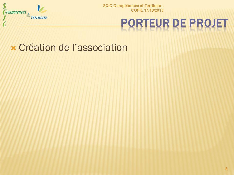  Création de l'association SCIC Compétences et Territoire - COPIL 17/10/2013 8