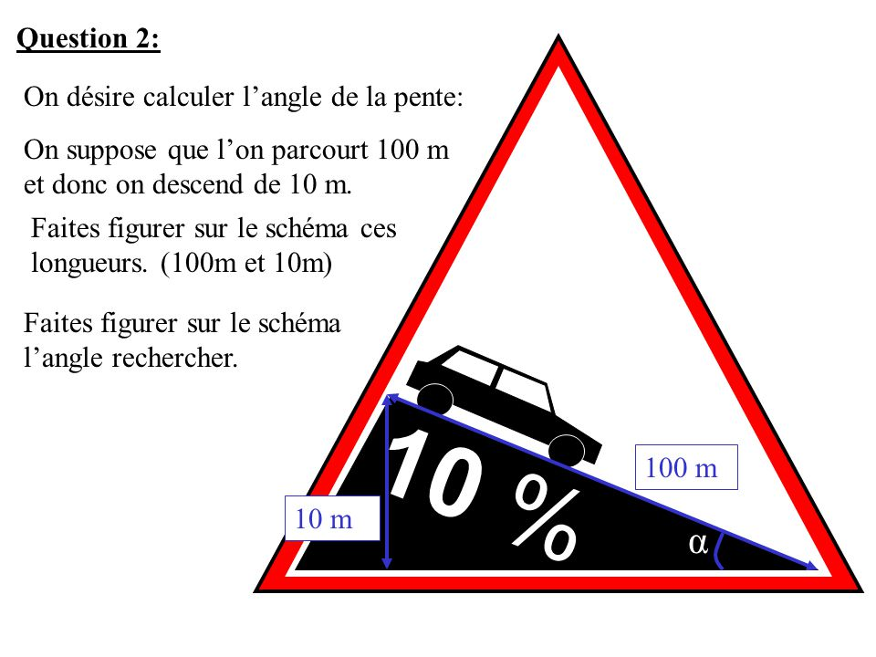 10 % Question 2: On désire calculer l'angle de la pente: sin α = 10 m 100 m α 10 100 sin α = 0,1 α = sin -1 (0,1) α = 6°