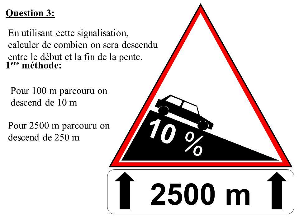 10 % Question 3: En utilisant cette signalisation, calculer de combien on sera descendu entre le début et la fin de la pente. 2500 m 1 ere méthode: Po