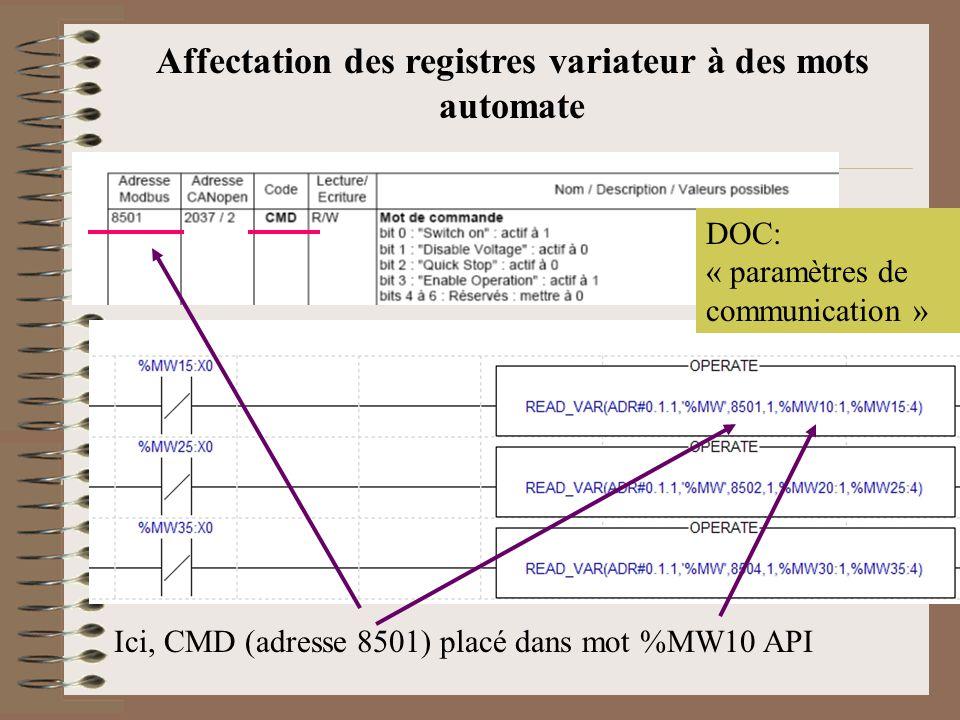Affectation des registres variateur à des mots automate DOC: « paramètres de communication » Ici, CMD (adresse 8501) placé dans mot %MW10 API