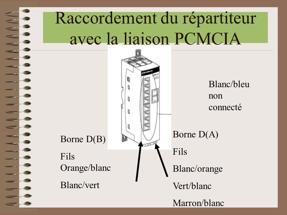 Raccordement du répartiteur avec la liaison PCMCIA Borne D(B) Fils Orange/blanc Blanc/vert Borne D(A) Fils Blanc/orange Vert/blanc Marron/blanc Blanc/