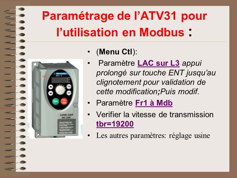Paramétrage de l'ATV31 pour l'utilisation en Modbus : (Menu Ctl): Paramètre LAC sur L3 appui prolongé sur touche ENT jusqu'au clignotement pour valida