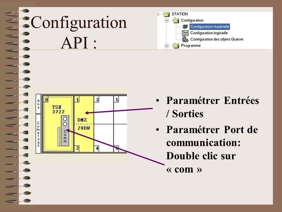 Configuration API : Paramétrer Entrées / Sorties Paramétrer Port de communication: Double clic sur « com »