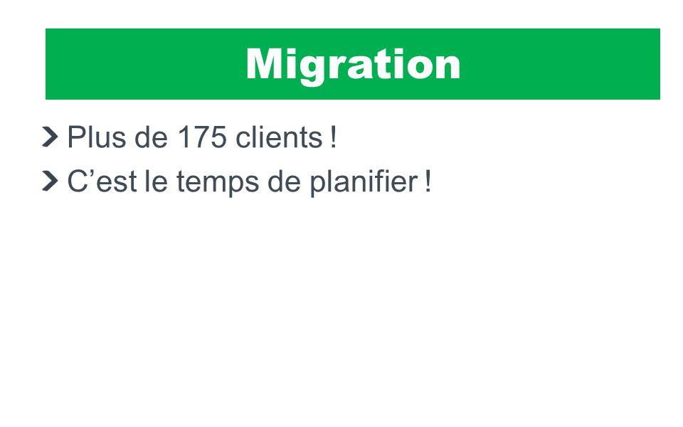 SIMACS Plus de 175 clients ! C'est le temps de planifier ! Migration