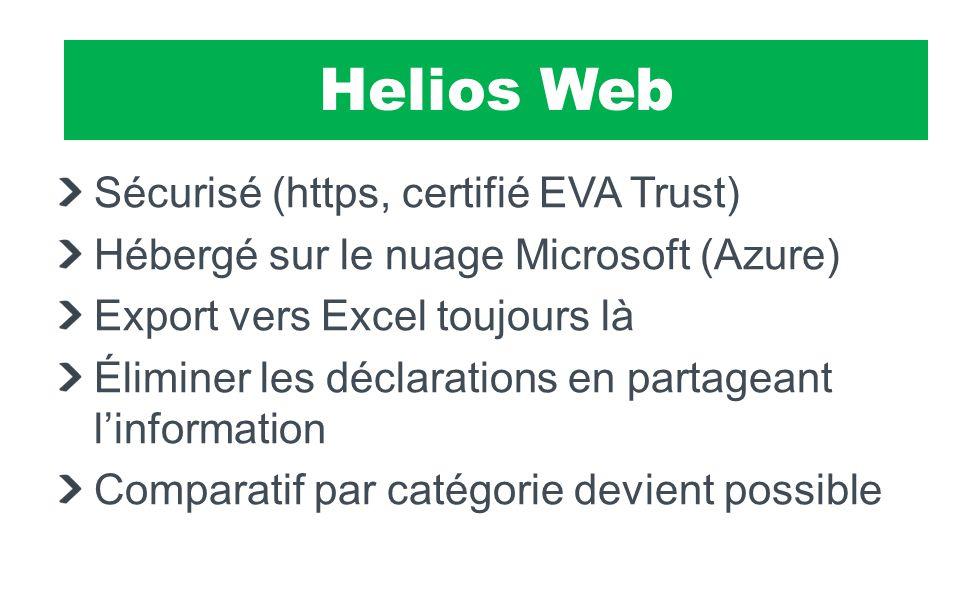 SIMACS Sécurisé (https, certifié EVA Trust) Hébergé sur le nuage Microsoft (Azure) Export vers Excel toujours là Éliminer les déclarations en partageant l'information Comparatif par catégorie devient possible Helios Web