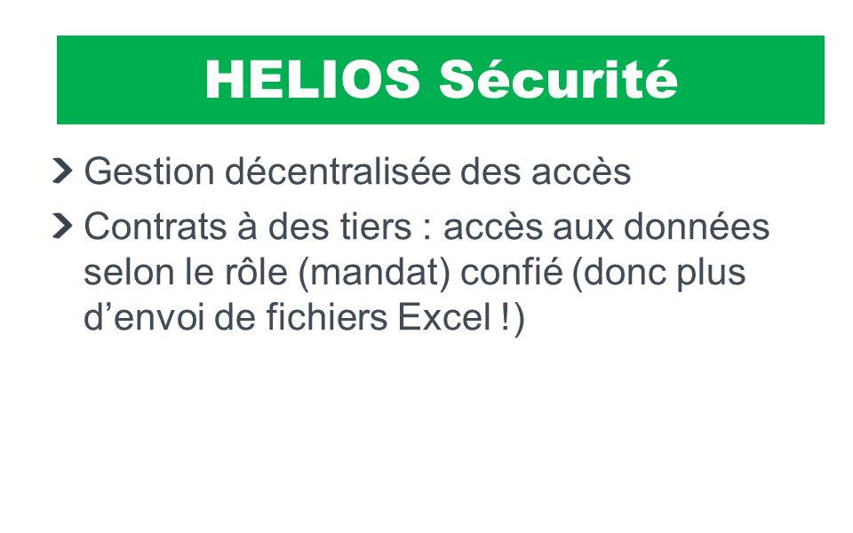 SIMACS Gestion décentralisée des accès Contrats à des tiers : accès aux données selon le rôle (mandat) confié (donc plus d'envoi de fichiers Excel !) HELIOS Sécurité