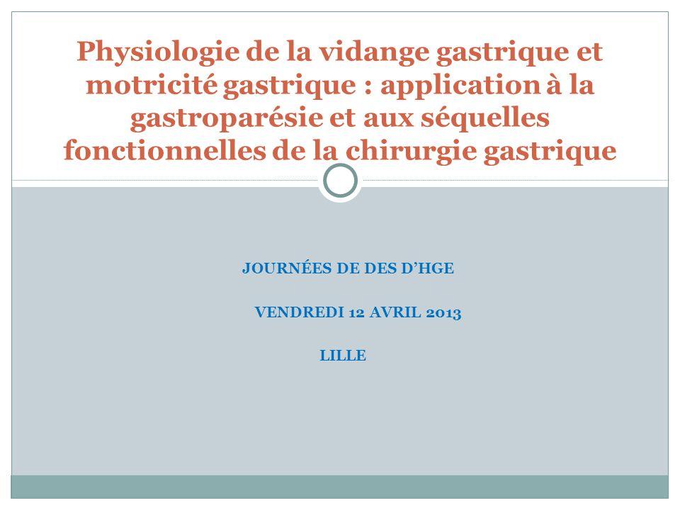 JOURNÉES DE DES D'HGE VENDREDI 12 AVRIL 2013 LILLE Physiologie de la vidange gastrique et motricité gastrique : application à la gastroparésie et aux séquelles fonctionnelles de la chirurgie gastrique