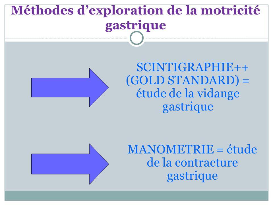 Méthodes d'exploration de la motricité gastrique SCINTIGRAPHIE++ (GOLD STANDARD) = étude de la vidange gastrique MANOMETRIE = étude de la contracture gastrique