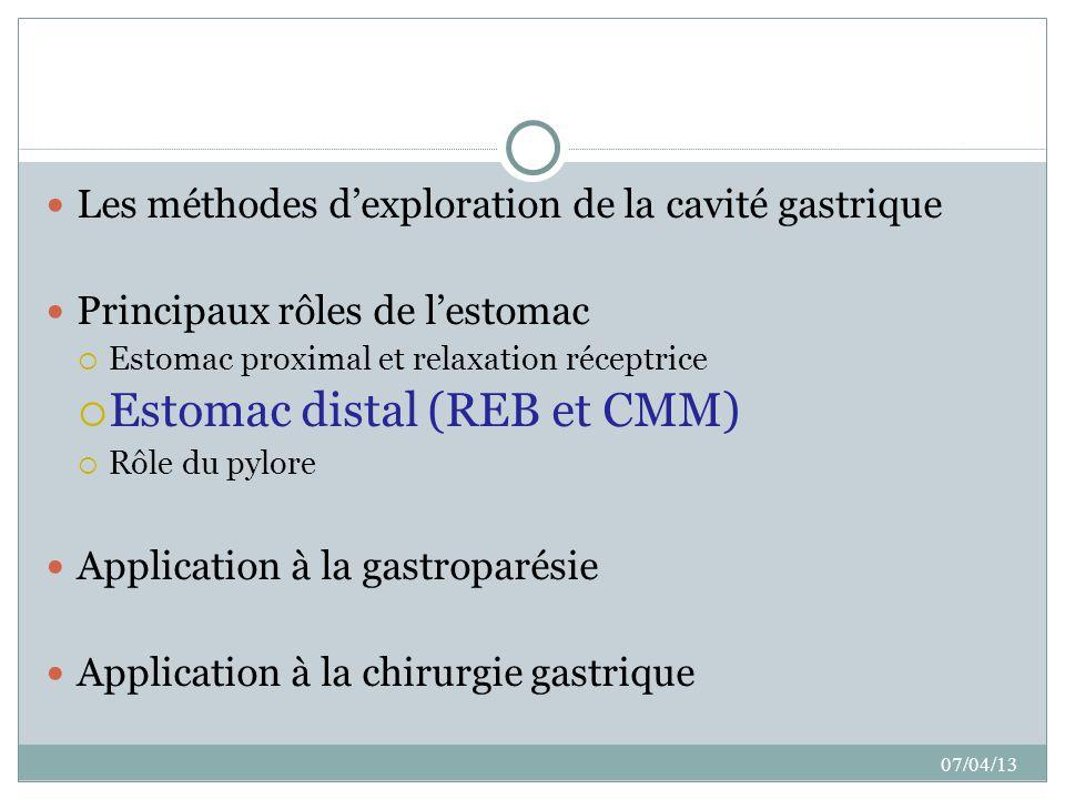 07/04/13 Les méthodes d'exploration de la cavité gastrique Principaux rôles de l'estomac  Estomac proximal et relaxation réceptrice  Estomac distal (REB et CMM)   Rôle du pylore Application à la gastroparésie Application à la chirurgie gastrique