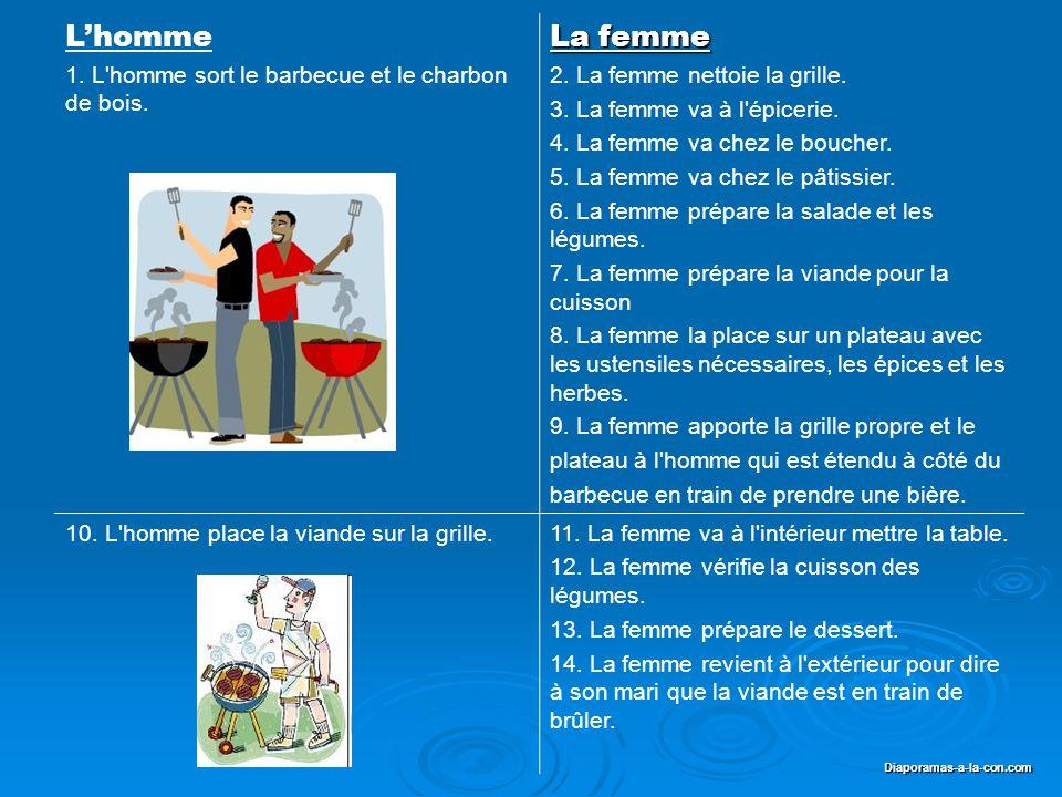 Diaporama PPS réalisé pour http://www.diaporamas-a-la-con.com Diaporamas-a-la-con.com Diaporama PPS réalisé pour http://www.diaporamas-a-la-con.com ht