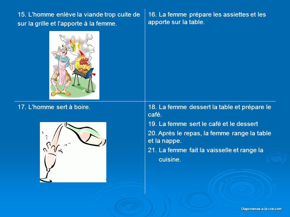 Diaporama PPS réalisé pour http://www.diaporamas-a-la-con.com Diaporamas-a-la-con.com 22.
