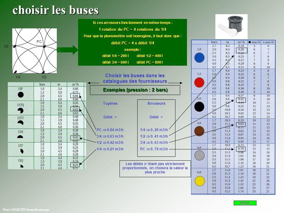 Choisir les buses choisir les buses 1/2 1/41/2 PC Si ces arroseurs fonctionnent en même temps : 1 rotation du PC = 4 rotations du 1/4 Pour que la pluv