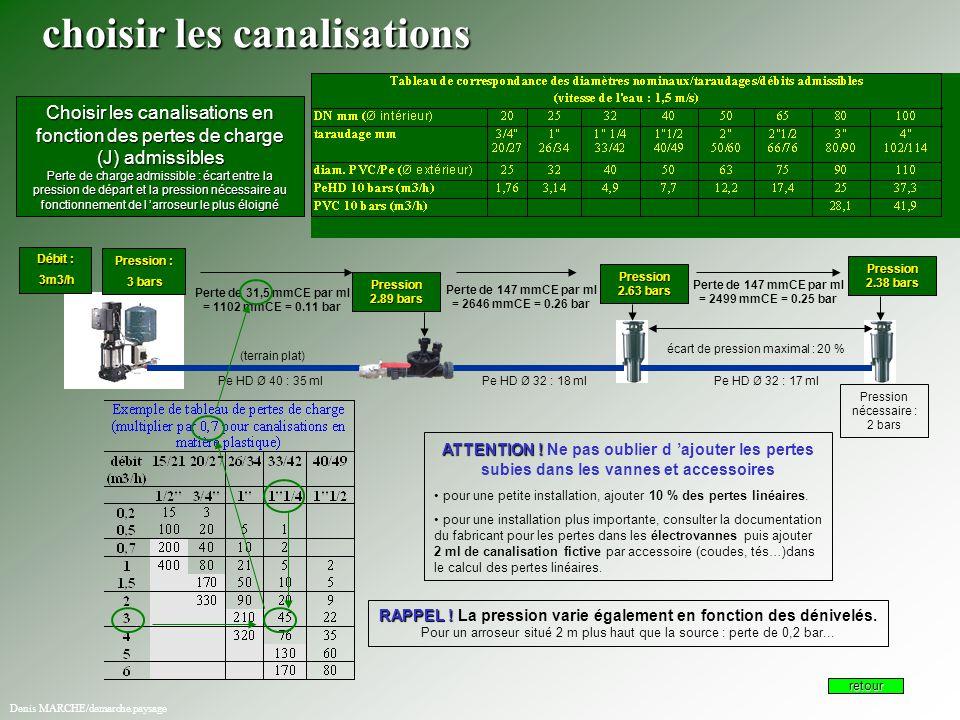 Choisir les canalisations choisir les canalisations Choisir les canalisations en fonction des pertes de charge (J) admissibles Perte de charge admissi