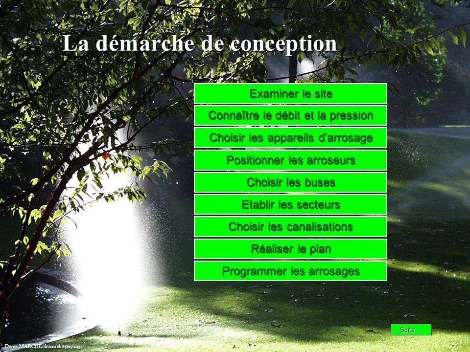 La démarche de conception Examiner le site Examiner le site Connaître le débit et la pression Connaître le débit et la pression Denis MARCHE/demarche.