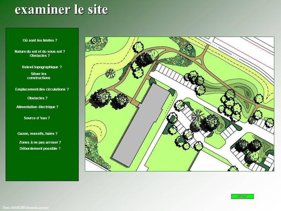 Examiner le site examiner le site Où sont les limites ? Emplacement des circulations ? Gazon, massifs, haies ? Situer les constructions Zones à ne pas