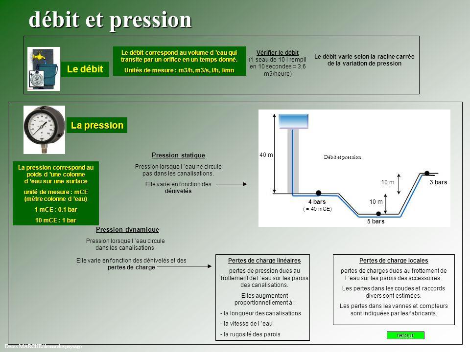 40 m 10 m 4 bars 5 bars 3 bars débit et pression Le débit Le débit correspond au volume d 'eau qui transite par un orifice en un temps donné. Unités d