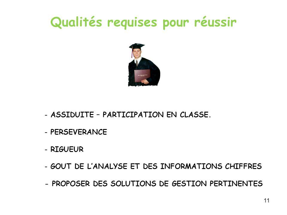 11 Qualités requises pour réussir - ASSIDUITE – PARTICIPATION EN CLASSE. - PERSEVERANCE - RIGUEUR - GOUT DE L'ANALYSE ET DES INFORMATIONS CHIFFRES - P