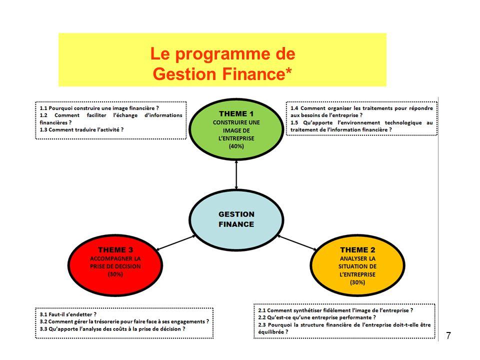 7 Le programme de Gestion Finance*