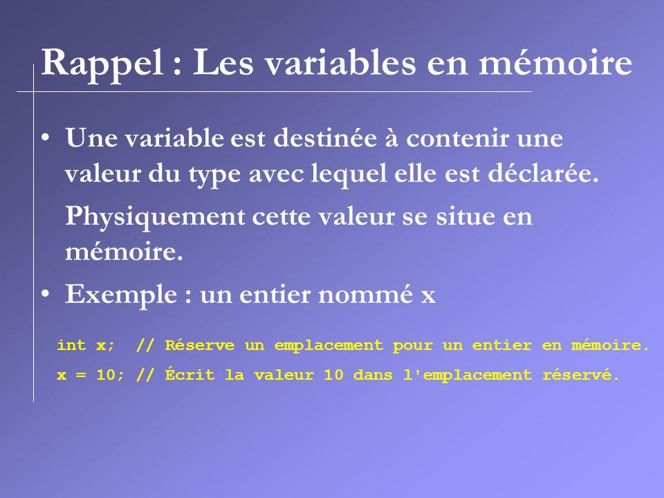Rappel : Les variables en mémoire Une variable est destinée à contenir une valeur du type avec lequel elle est déclarée. Physiquement cette valeur se