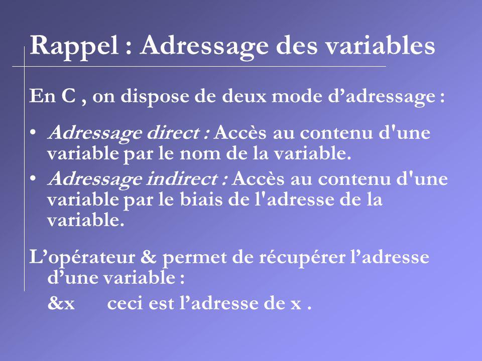 Rappel : Adressage des variables En C, on dispose de deux mode d'adressage : Adressage direct : Accès au contenu d'une variable par le nom de la varia