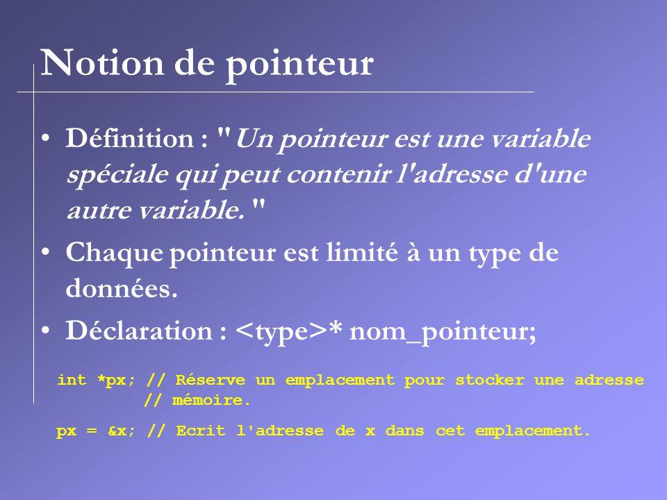 Notion de pointeur Définition :