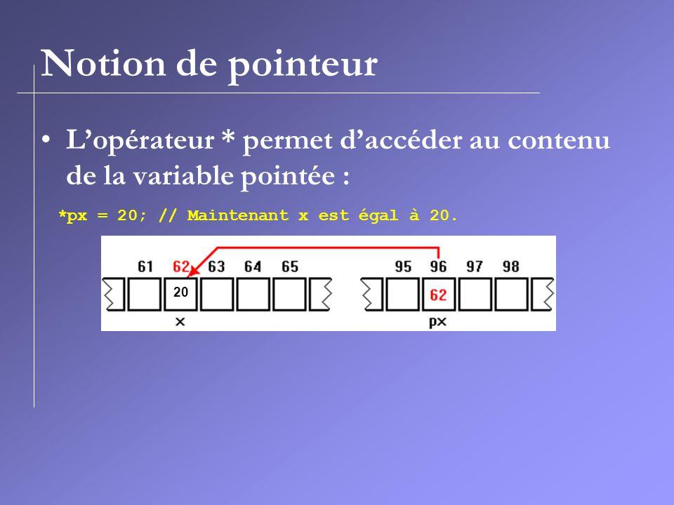 Notion de pointeur L'opérateur * permet d'accéder au contenu de la variable pointée : *px = 20; // Maintenant x est égal à 20. 20