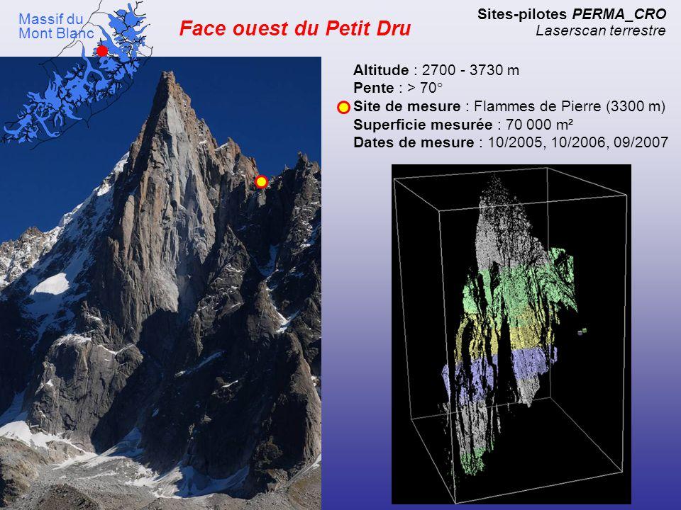 Altitude : 3750 - 3842 m Pente : 60 à 85° Site de mesure : Terrasses nord et SW Superficie mesurée : 22 000m² Dates de mesure : 12/2006, 05/2007 Aiguille du Midi Versant nord du Piton Central Sites-pilotes PERMA_CRO Laserscan terrestre Massif du Mont Blanc