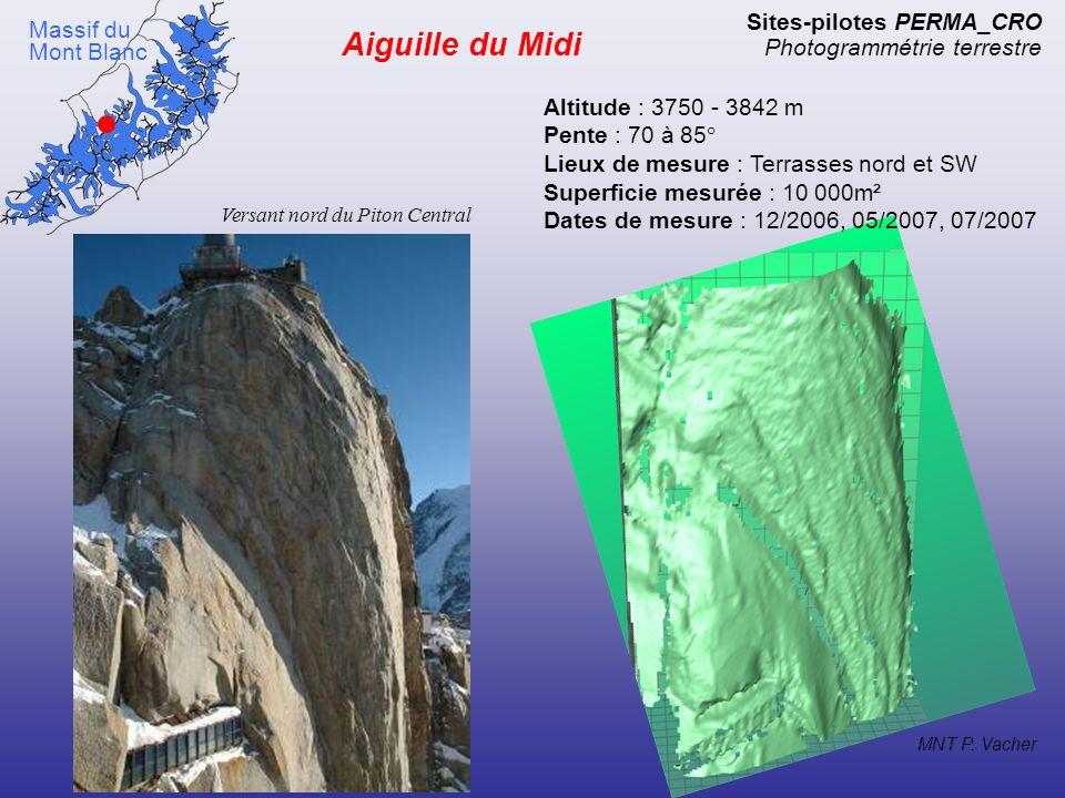 Sites-pilotes PERMA_CRO Photogrammétrie terrestre Altitude : 3750 - 3842 m Pente : 70 à 85° Lieux de mesure : Terrasses nord et SW Superficie mesurée