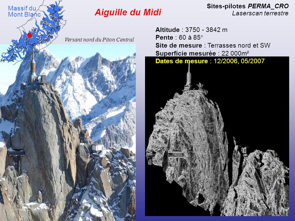 Sites-pilotes PERMA_CRO Détection acoustique Altitude : 3830 m Pente : 50° Lieu de mesure : Capanna Carrel (3830 m) Superficie mesurée : 50 000 m² Dates de mesure : > 09/2007 Massif du Cervin Capanna Carrel Crête du Lion (arête SW)