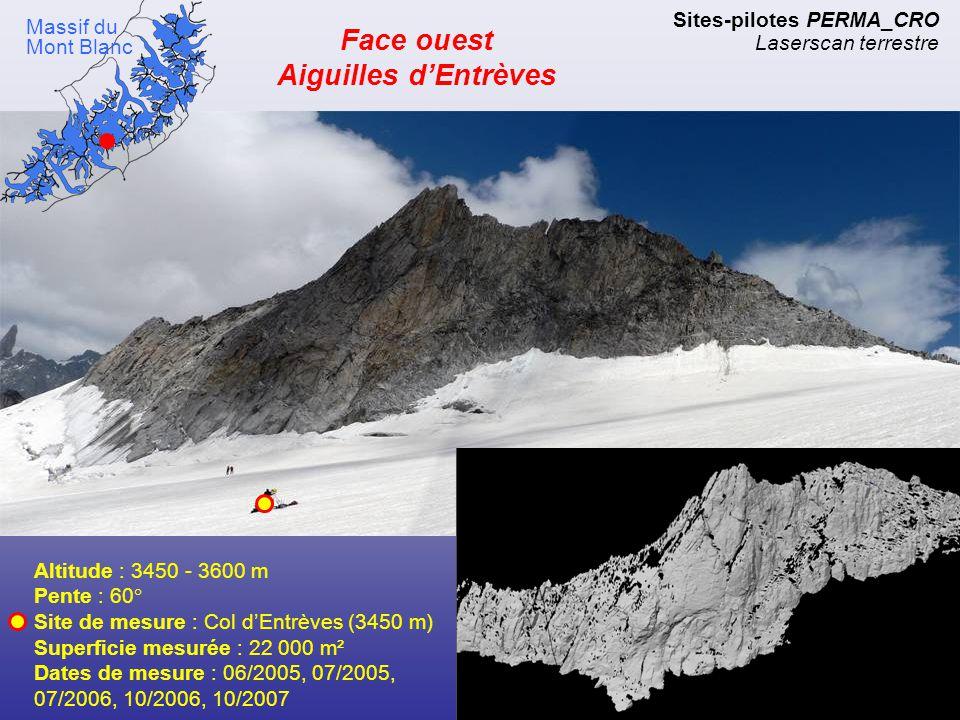 Versant SEVersant NW Grand Flambeau Altitude : 3410 - 3559 m Pente : 40 à 70° Sites de mesure : Cols de Thoules E et du Géant (3360-3410 m) Superficie mesurée : 32 000 m² Dates de mesure : 07/2006, 07/2007 Sites-pilotes PERMA_CRO Laserscan terrestre Massif du Mont Blanc