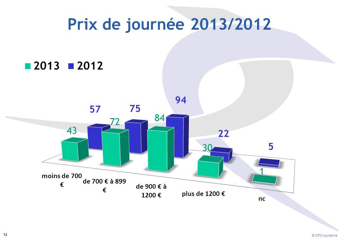 Prix de journée 2013/2012 © CPC Aquitaine 14