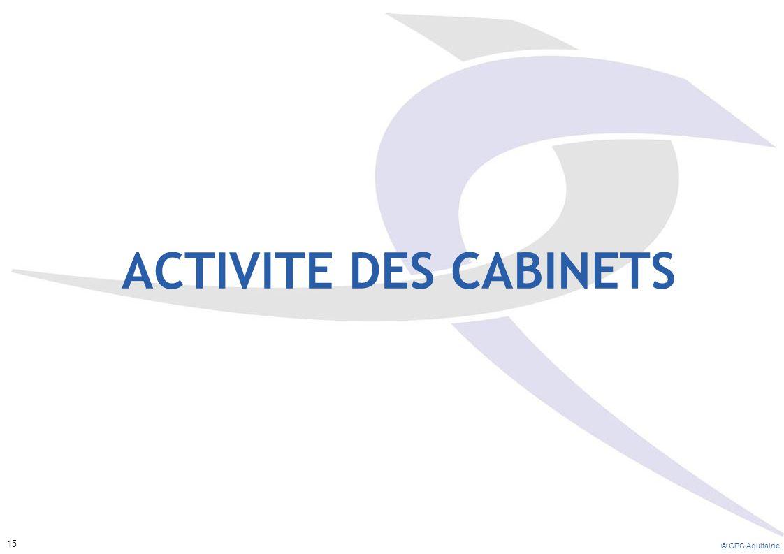 ACTIVITE DES CABINETS © CPC Aquitaine 15