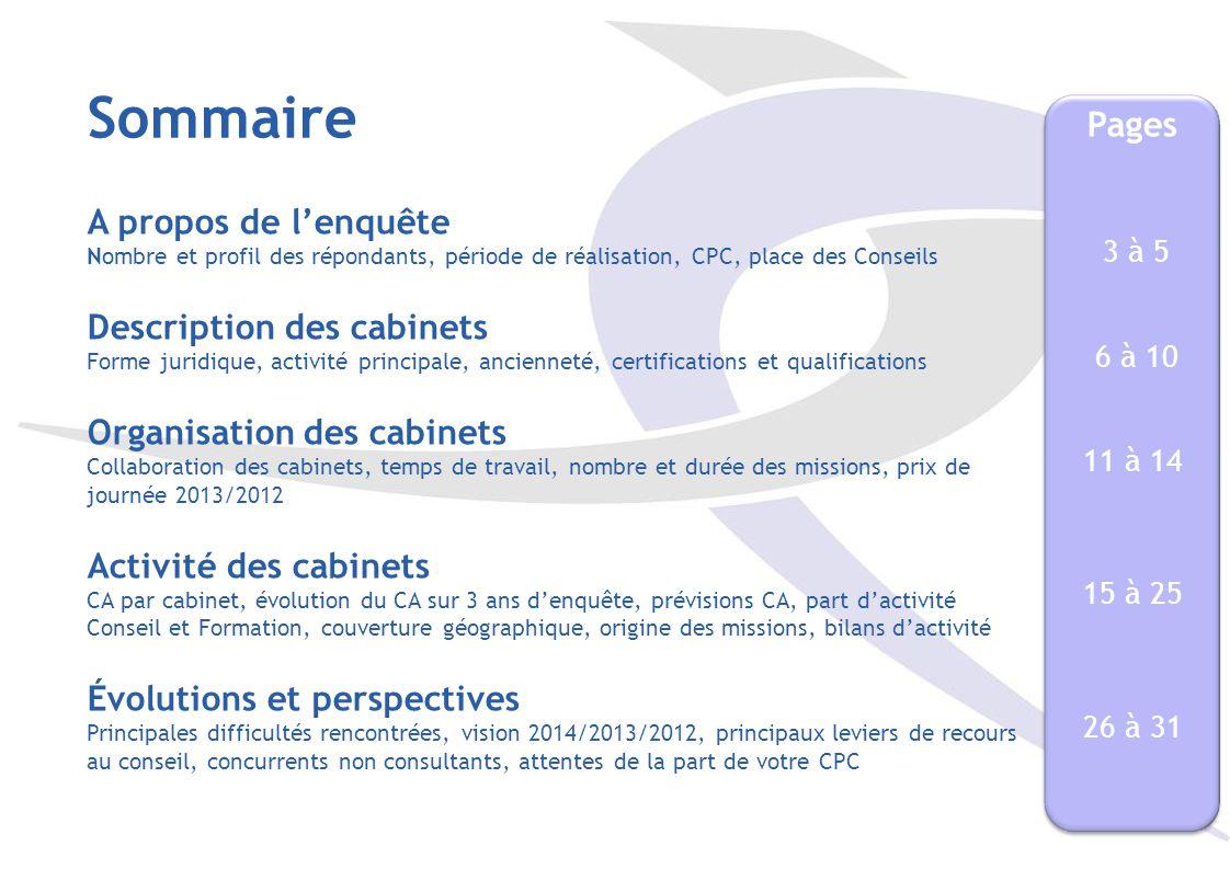 Temps de travail Nombre de missions Durée des missions de 1 à 5 missions80 33 % de 6 à 10 missions64 26 % plus de 10 missions96 40 % © CPC Aquitaine 13
