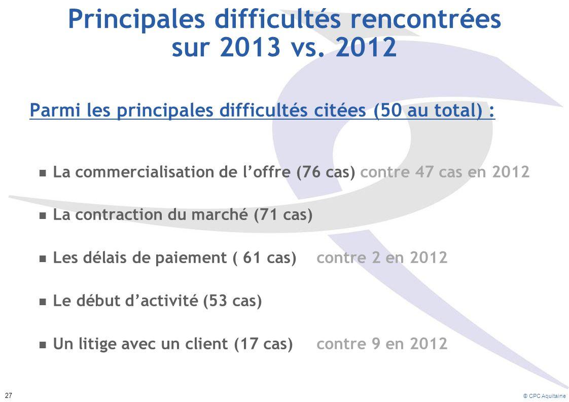 Principales difficultés rencontrées sur 2013 vs.