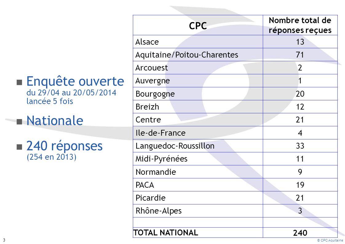Origine des missions Part de l'activité en fonction de l'origine des missions prospectionMarché public Appel à compétences 0% 4% (11) 69% (160) 82% (190) de 10% à 50% 9% (21) 27% (62) 14% (34) De 60 à 90% 25% (58) 2% (6) 1% (3) 100% 61% (141) 1% (3) © CPC Aquitaine 24