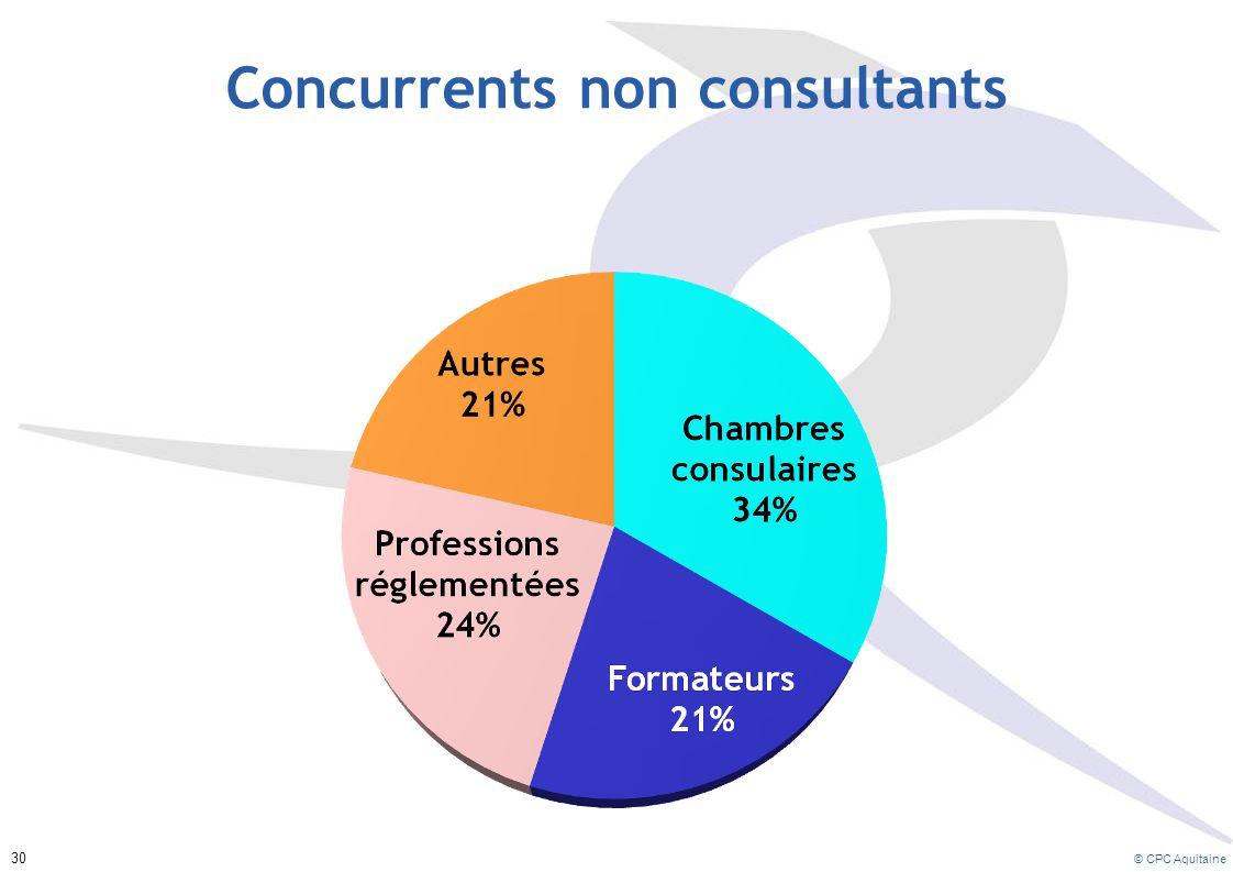 Concurrents non consultants © CPC Aquitaine 30